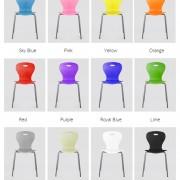 Spark Colour Options